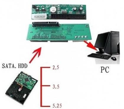 Photos Vivastreet Adaptateur Convertisseur SATA 15+7 pin Femelle vers IDE Male