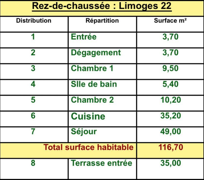 Photos Vivastreet Maison en rondin cylindrique 220mm daim RT2012 (Limoges 22)
