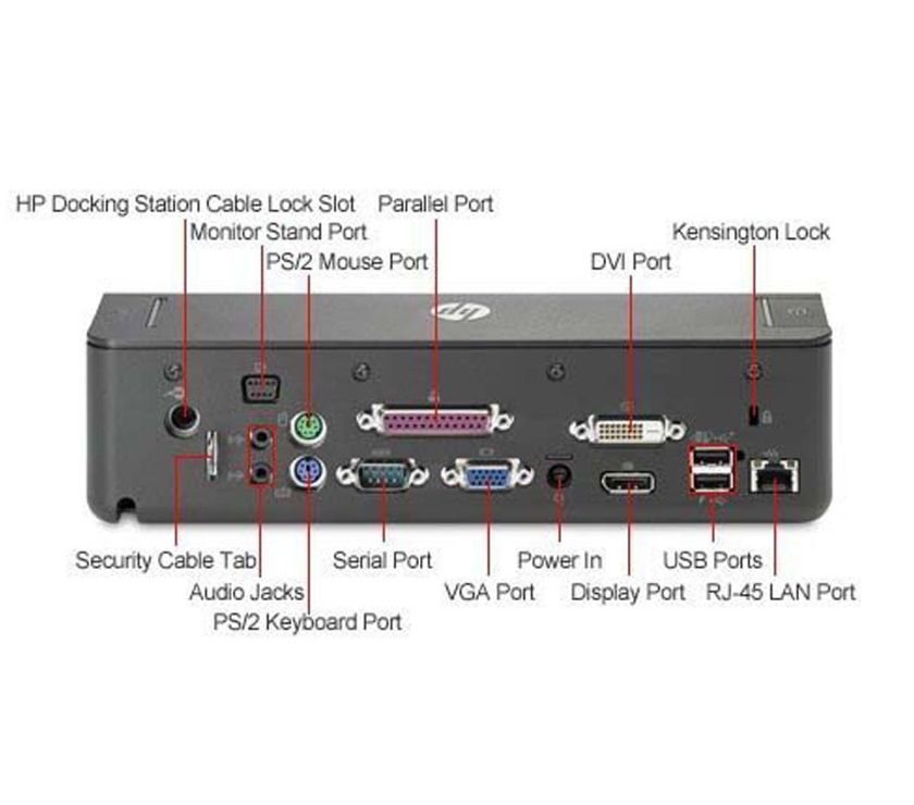Photos Vivastreet Lot 2x HP Compaq Docking Station Réplicateur