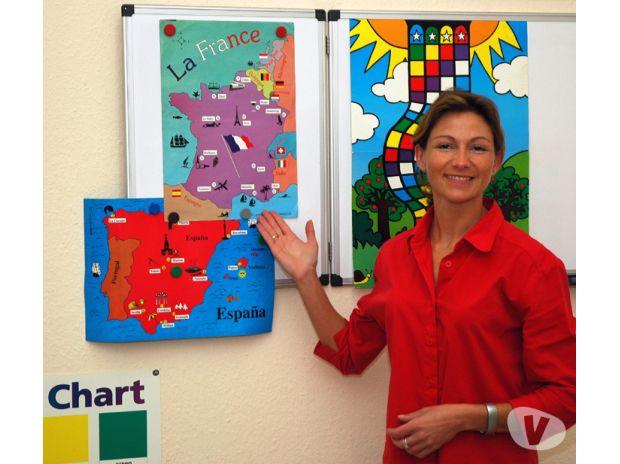 Photos Vivastreet Allemand, Anglais, Francais, Espagnol, Italien pour enfants