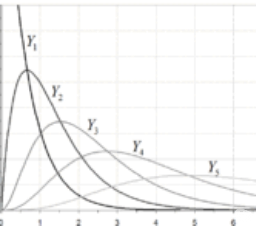 Photos Vivastreet STATISTIQUES Probabiltés