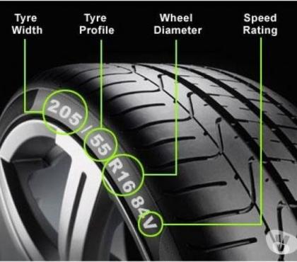 Photos for Volvo tyres fitted by a mobile tyre service