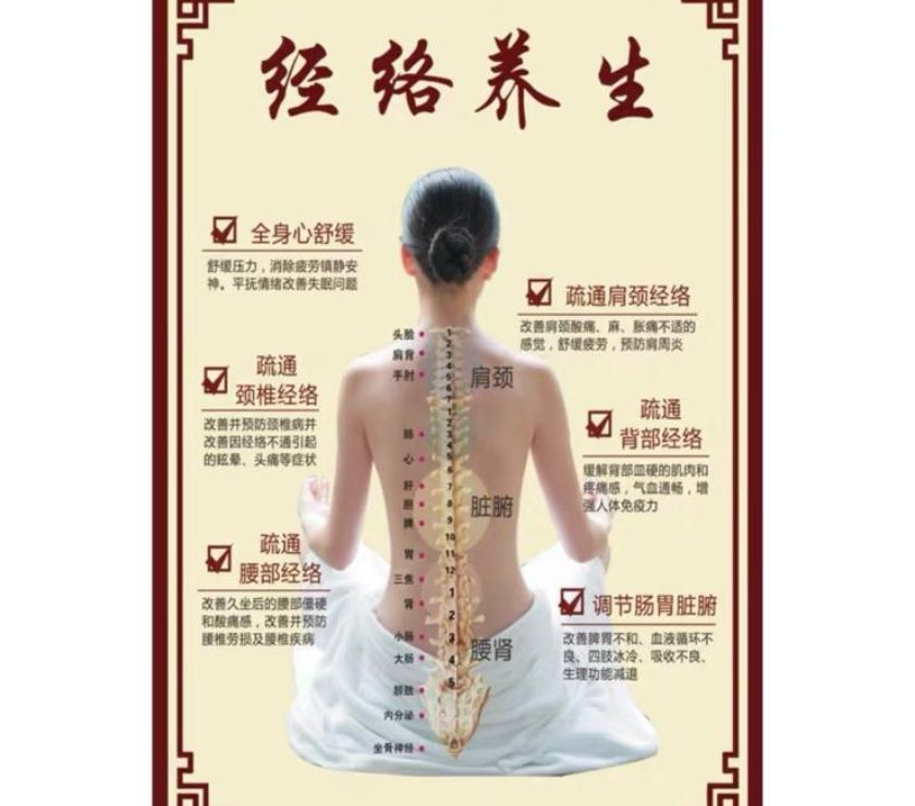 Photos for Professionall Oriental Massage Treatment Centre In Thatcham