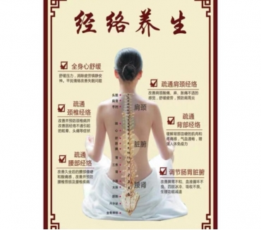 Photos for Professionall Oriental Massage Centre In Berkshire