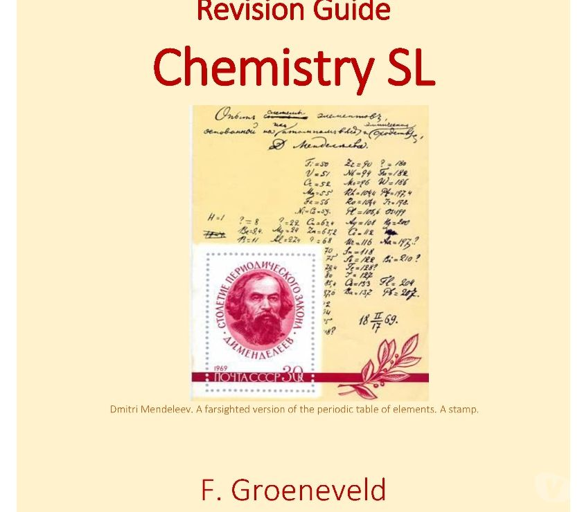 souvenirs Central London Russell Square - WC1 - Photos for IB Chemistry SL Revision guide