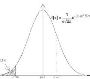 Foto di Vivastreet.it statistica matematica finanziaria economia